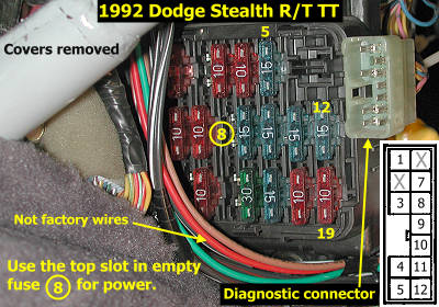 1991-1993 Diagnostic connector